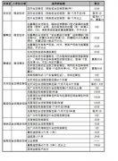 """广州各区积分入学""""租购同权""""细则陆续落地"""